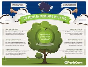 The Fruits of Partnering With a PEO
