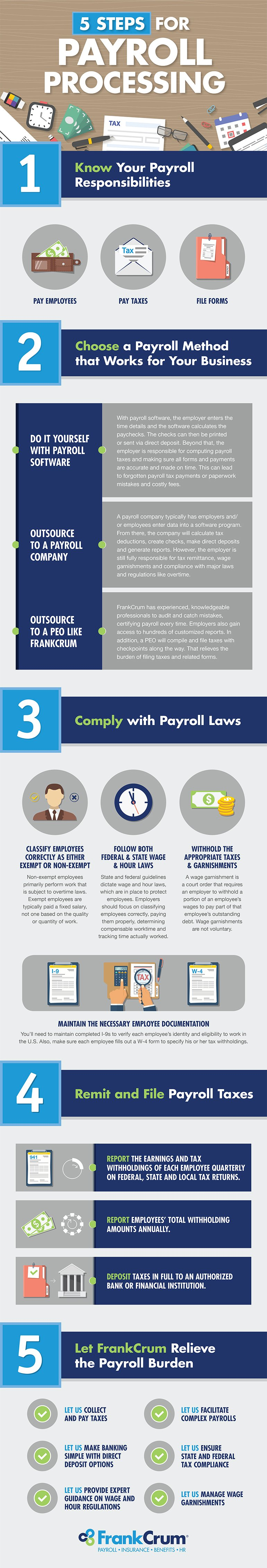 Payroll_infographic_updated