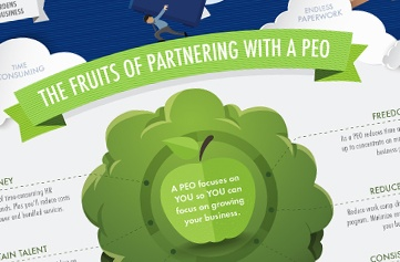 Fruits of Partnering with a PEO