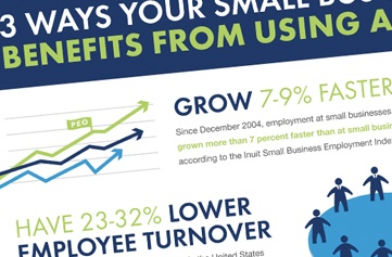 Benefits of Using a PEO