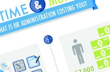 What is HR Administration Costing You?